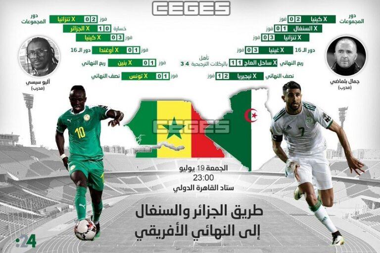 مشاهدة مباراة الجزائر والسنغال بث مباشر 19-07-2019