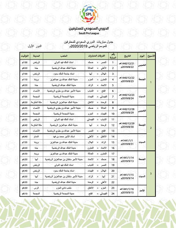 جدول الدوري السعودي 2020