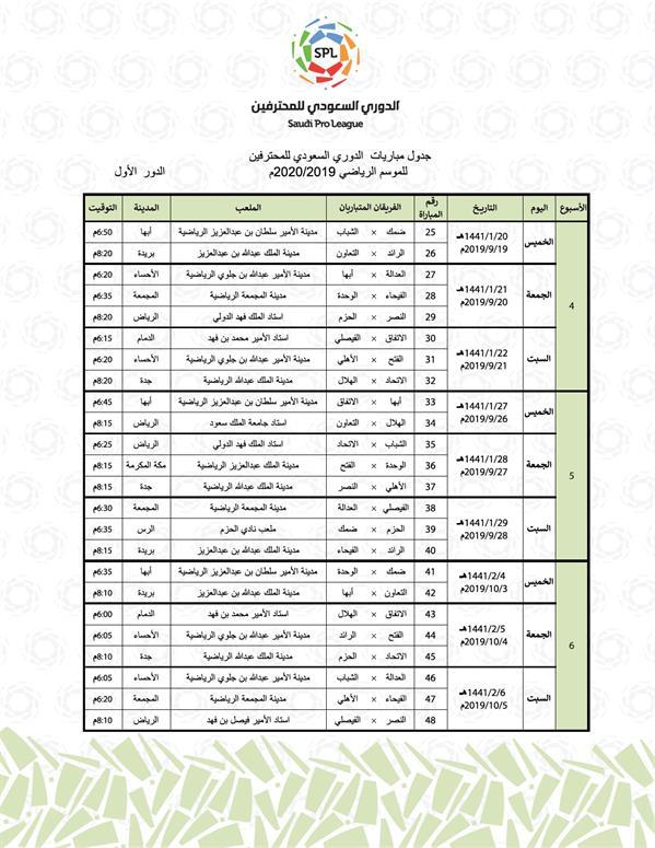 جدول الدوري 2020