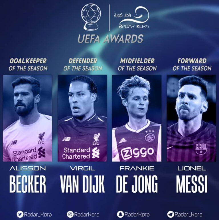 فان ديك افضل لاعب في اوروبا 2019 … و ميسي افضل مهاجم