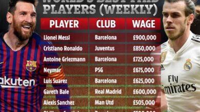 اللاعبين الاكثر أجر في العالم ...قائمة باسماء اللاعبين