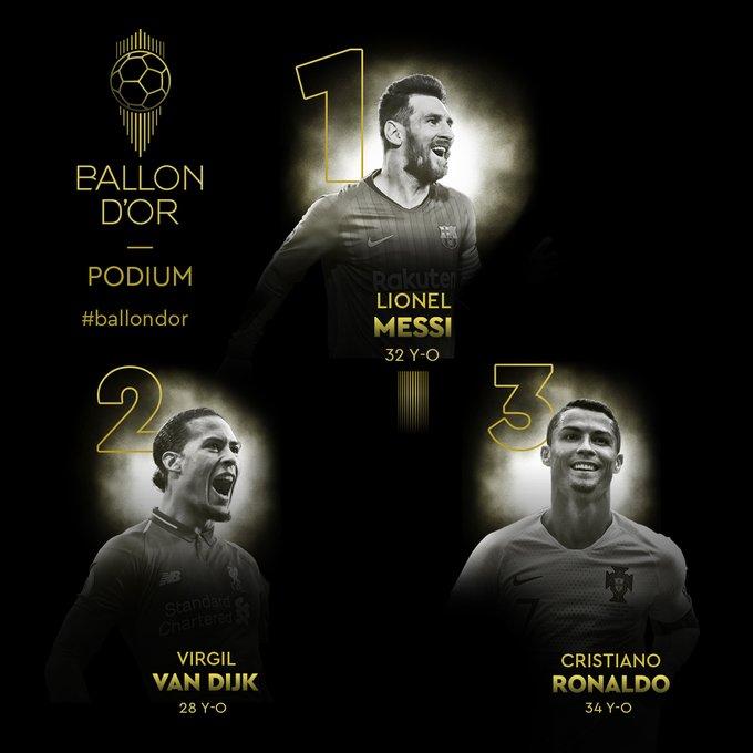 افضل ثلاثة لاعبين في العالم جائزة الكرة الذهبية 2019