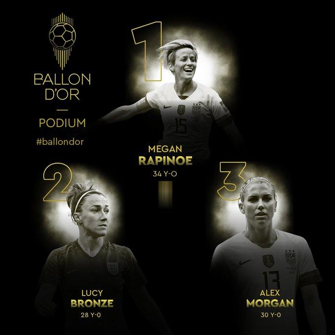 افضل لاعبه في العالم للسيدات2019 جائزة الكرة الذهبية