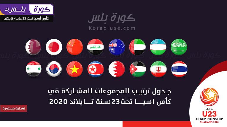 جدول ترتيب مجموعات كأس اسيا تحت 23 سنة تايلاند 2020 تحديث مستمر