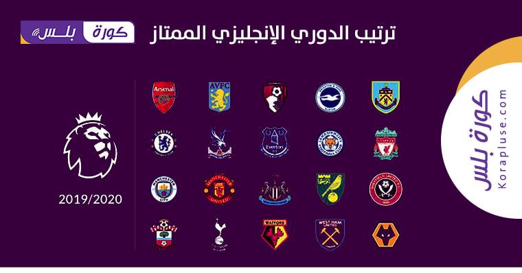 ترتيب الدوري الانجليزي الممتاز 2019-2020