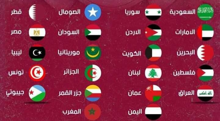نظام بطولة كاس العرب 2021