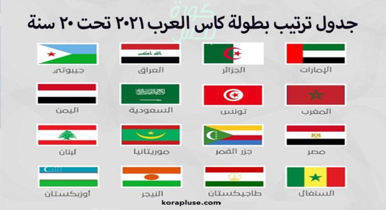 جدول ترتيب كاس العرب تحت 20 سنة – مصر