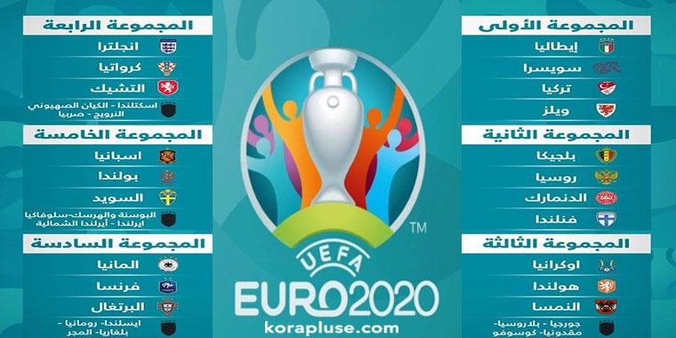 جدول مباريات بطولة امم اوروبا 2021 و القنوات الناقلة لها