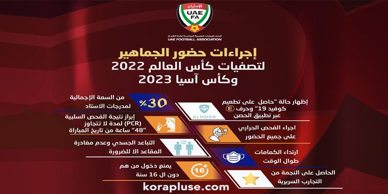 الاجراءات المطلوبة لحضور الجماهير مباريات منتخب الامارات في تصفيات اسيا المؤهلة لكاس العالم