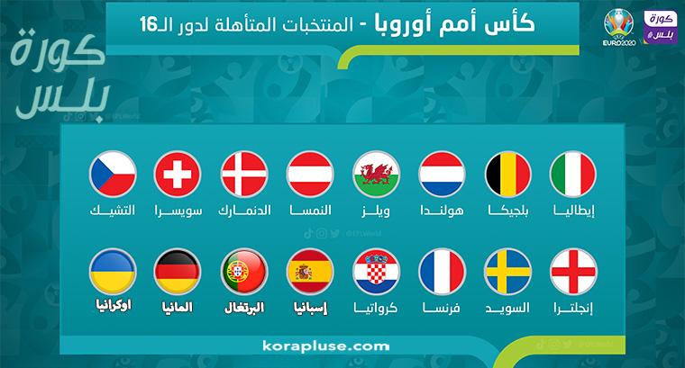 المنتخبات المتاهلة الى الدور السادس عشر من نهائيات أمم أوروبا 2021