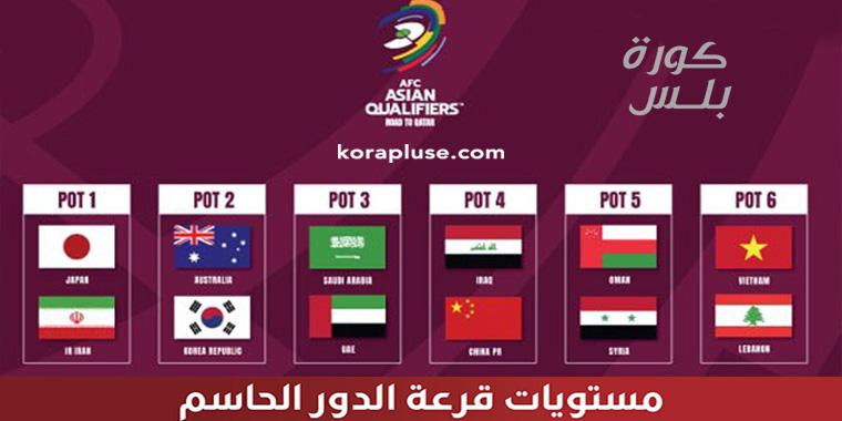 مستويات قرعة الدور الحاسم من تصفيات اسيا الموهلة لنهائيات كاس العالم 2022