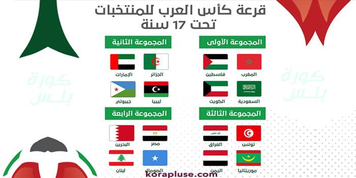 نتائج قرعة كاس العرب للناشئين 2021 في المغرب دور المجموعات و مواجهات نارية