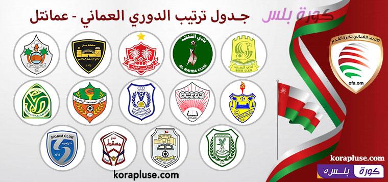 جدول ترتيب الدوري العماني عمانتل 2021-2022 وترتيب هدافي الدوري