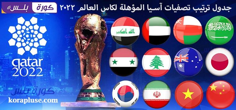 جدول ترتيب تصفيات اسيا النهائية المؤهلة الى كاس العالم 2022